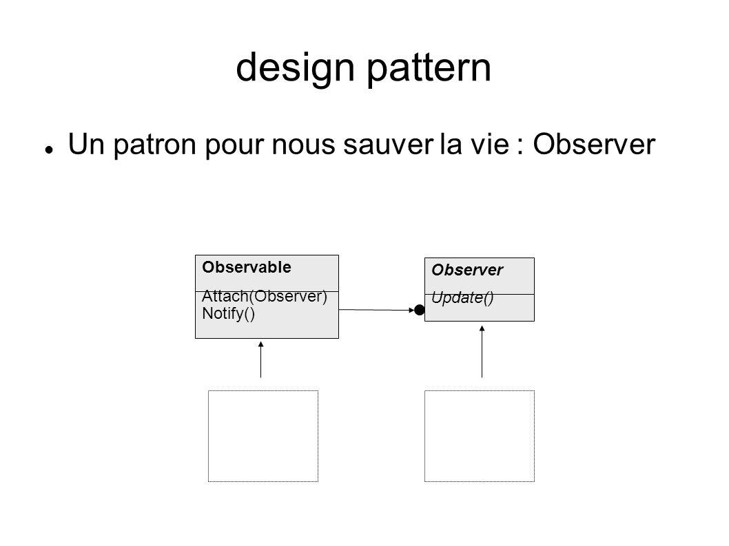 design pattern Un patron pour nous sauver la vie : Observer Observer Update() Observable Attach(Observer) Notify()