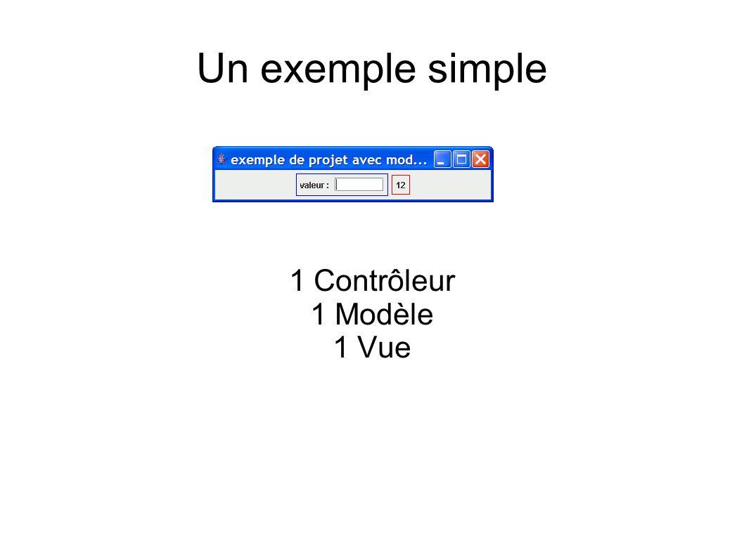 Un exemple simple 1 Contrôleur 1 Modèle 1 Vue