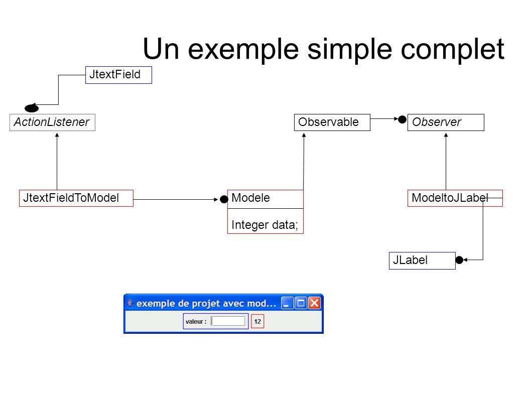Un exemple simple complet Modele Integer data; ModeltoJLabel ObservableObserver JLabel JtextField JtextFieldToModel ActionListener