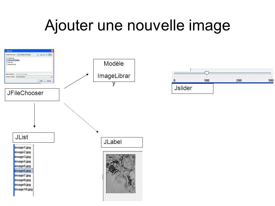JList Modèle ImageLibrar y Jslider JLabel JFileChooser