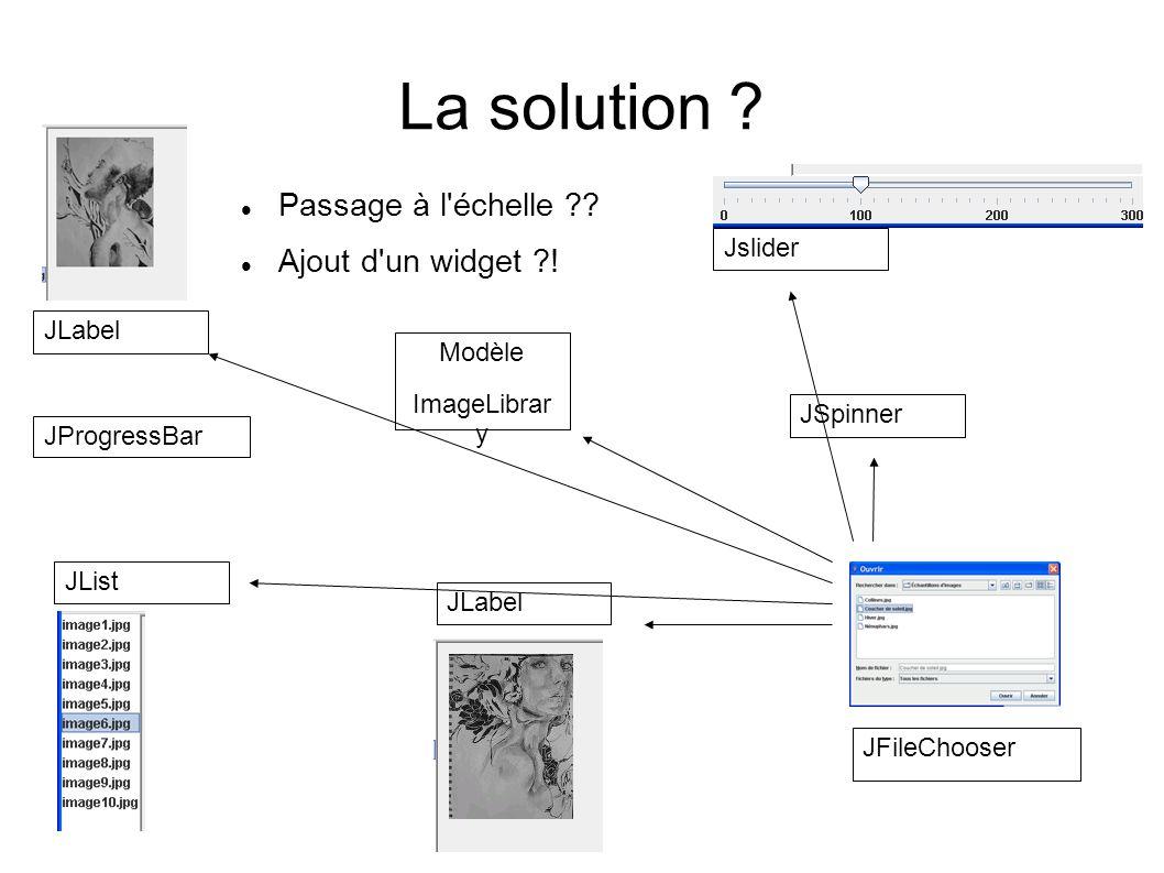 La solution ? JList Modèle ImageLibrar y Jslider JLabel JFileChooser JLabel JSpinner JProgressBar Passage à l'échelle ?? Ajout d'un widget ?!