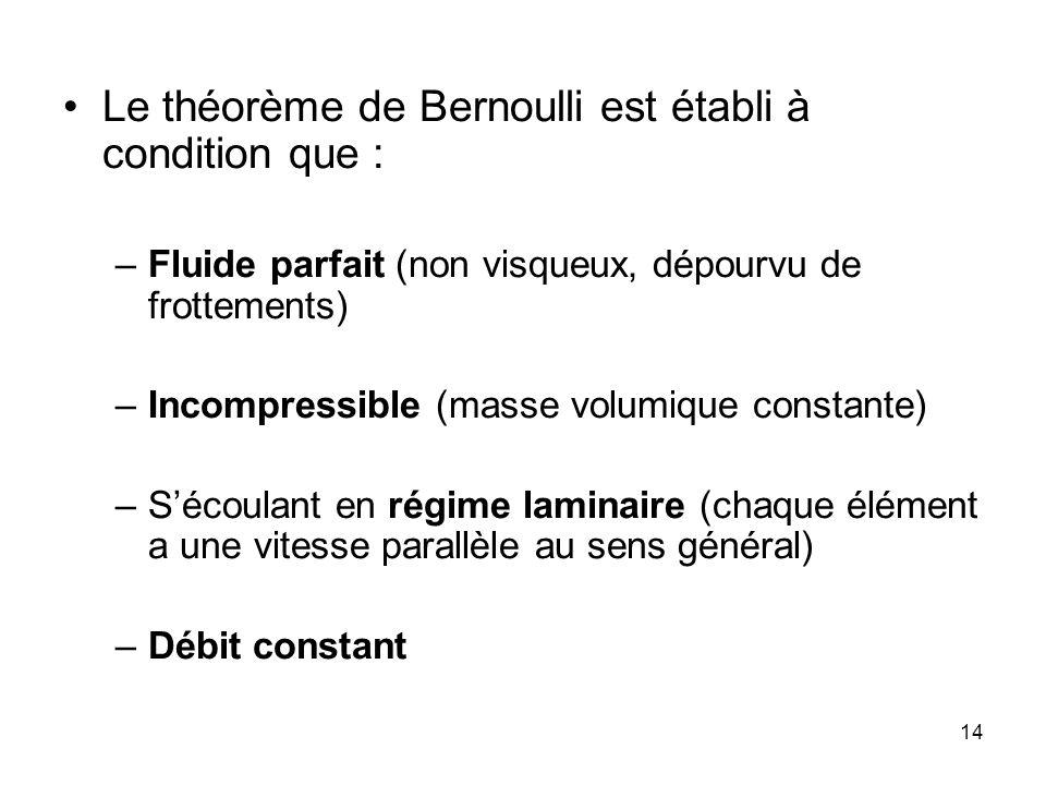 Le théorème de Bernoulli est établi à condition que : –Fluide parfait (non visqueux, dépourvu de frottements) –Incompressible (masse volumique constan
