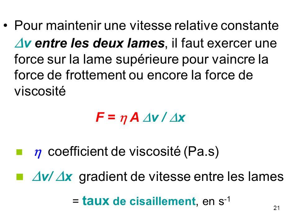 Pour maintenir une vitesse relative constante v entre les deux lames, il faut exercer une force sur la lame supérieure pour vaincre la force de frotte