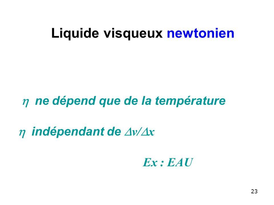 Liquide visqueux newtonien ne dépend que de la température indépendant de v/ x Ex : EAU 23