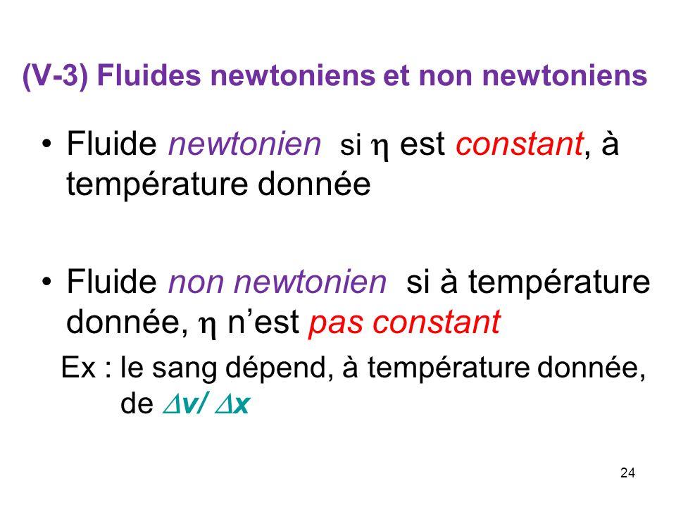 (V-3) Fluides newtoniens et non newtoniens Fluide newtonien si est constant, à température donnée Fluide non newtonien si à température donnée, nest p