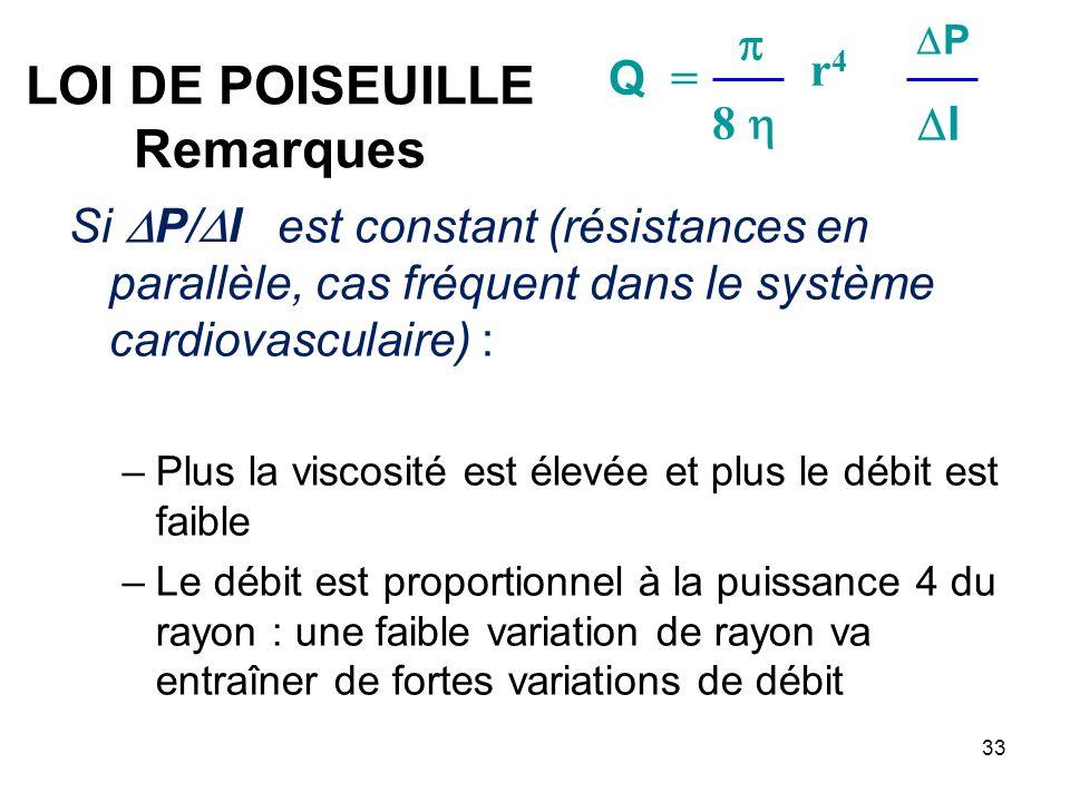 LOI DE POISEUILLE Remarques Si P/ est constant (résistances en parallèle, cas fréquent dans le système cardiovasculaire) : –Plus la viscosité est élev