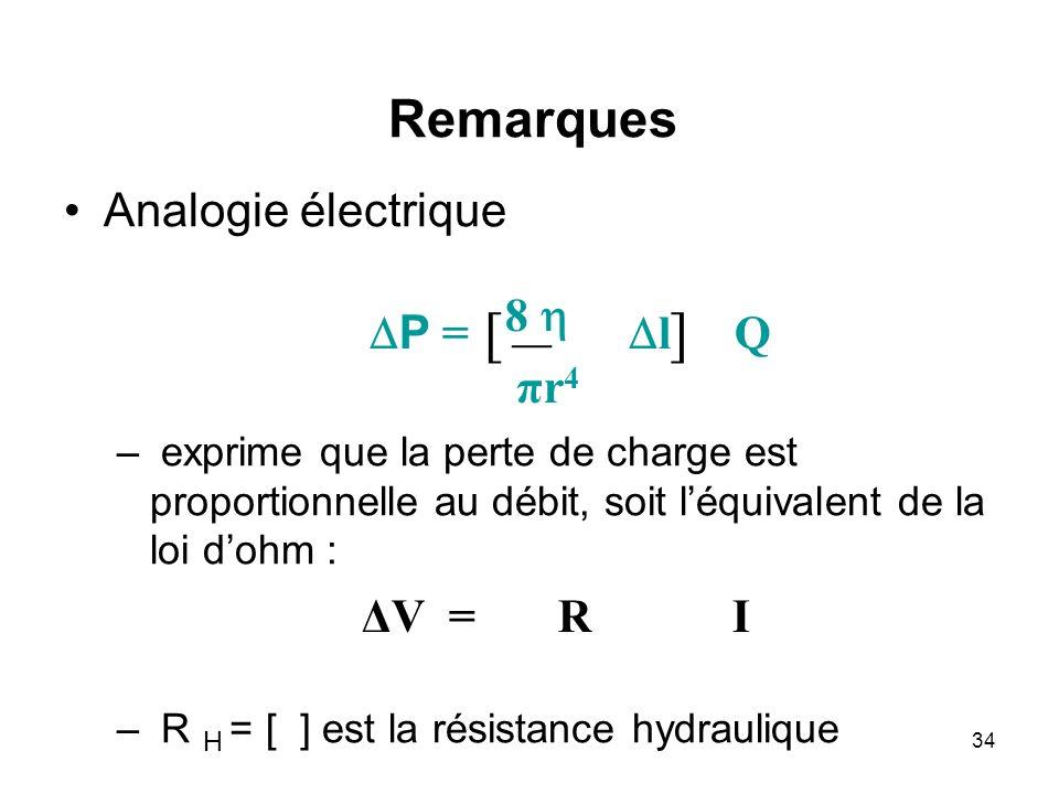 Q πr4 πr4 8 P = l [ ] Remarques Analogie électrique – exprime que la perte de charge est proportionnelle au débit, soit léquivalent de la loi dohm : –