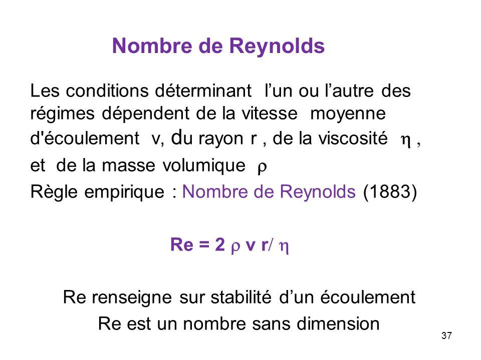 Nombre de Reynolds Les conditions déterminant lun ou lautre des régimes dépendent de la vitesse moyenne d'écoulement v, d u rayon r, de la viscosité e