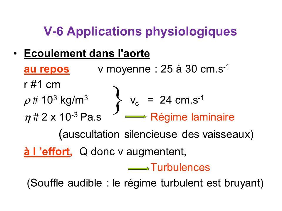 V-6 Applications physiologiques Ecoulement dans l'aorte au repos v moyenne : 25 à 30 cm.s -1 r #1 cm 10 3 kg/m 3 v c = 24 cm.s -1 2 x 10 -3 Pa.s Régim