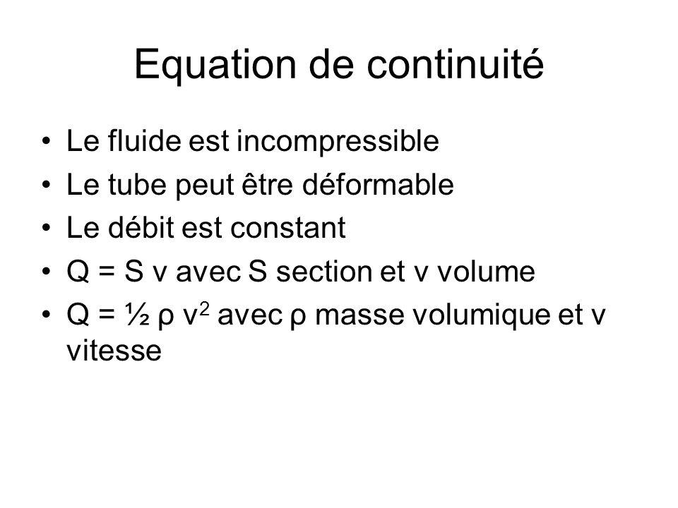Equation de continuité Le fluide est incompressible Le tube peut être déformable Le débit est constant Q = S v avec S section et v volume Q = ½ ρ v 2