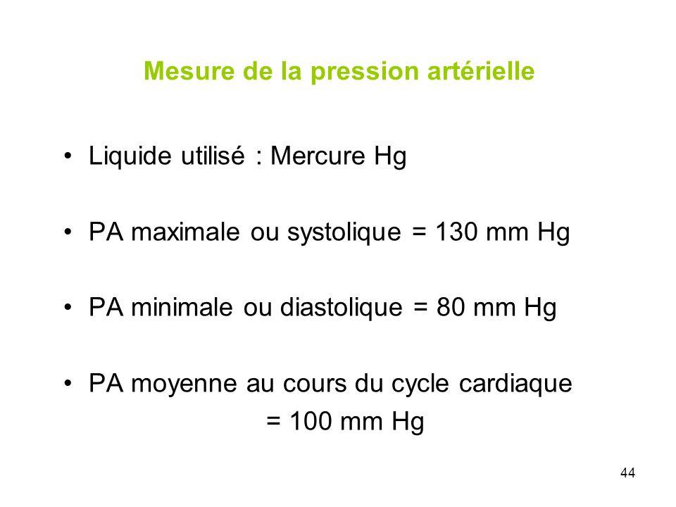 Liquide utilisé : Mercure Hg PA maximale ou systolique = 130 mm Hg PA minimale ou diastolique = 80 mm Hg PA moyenne au cours du cycle cardiaque = 100