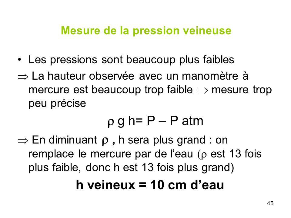 Les pressions sont beaucoup plus faibles La hauteur observée avec un manomètre à mercure est beaucoup trop faible mesure trop peu précise g h= P – P a