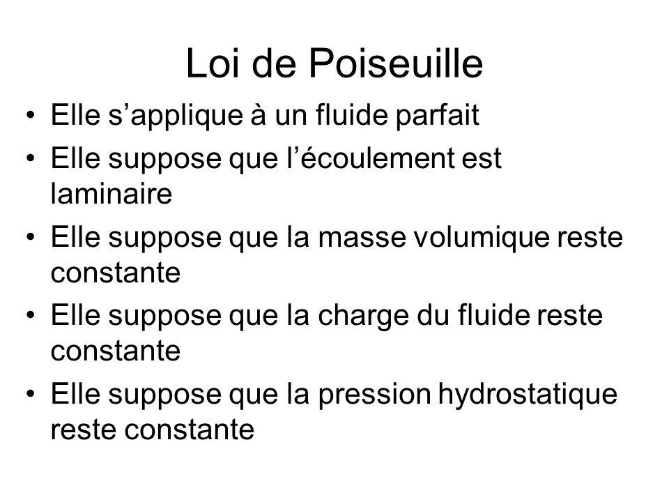Loi de Poiseuille Elle sapplique à un fluide parfait Elle suppose que lécoulement est laminaire Elle suppose que la masse volumique reste constante El