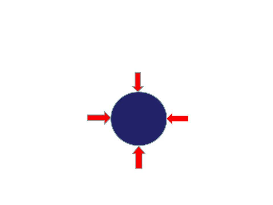 Schématiquement, écoulement dans un tube selon 2 modalités possibles : laminaire ou turbulent 19