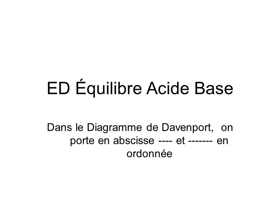 ED Équilibre Acide Base Dans le Diagramme de Davenport, on porte en abscisse ---- et ------- en ordonnée