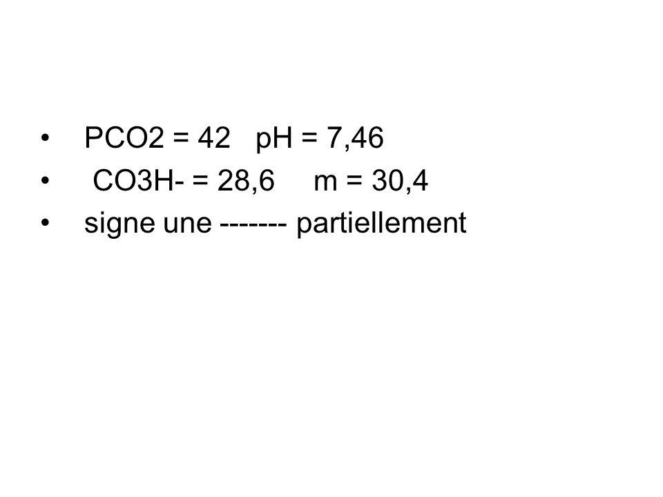 PCO2 = 42 pH = 7,46 CO3H- = 28,6 m = 30,4 signe une ------- partiellement
