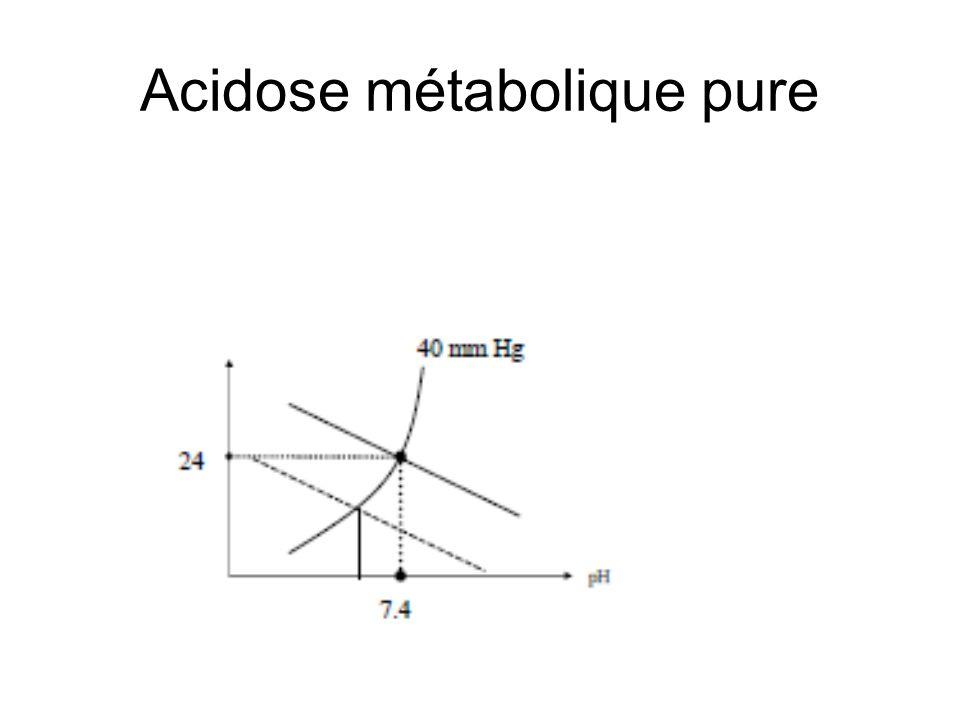 Acidose métabolique pure