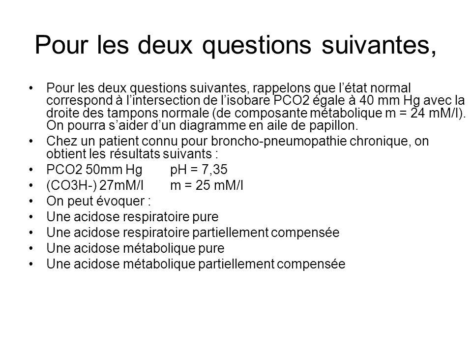 Pour les deux questions suivantes, Pour les deux questions suivantes, rappelons que létat normal correspond à lintersection de lisobare PCO2 égale à 40 mm Hg avec la droite des tampons normale (de composante métabolique m = 24 mM/l).