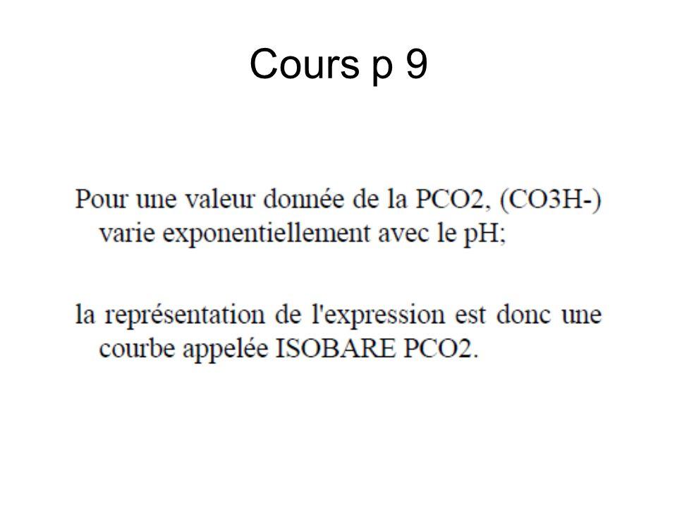 Le pK de lacide carbonique est de 6,1 la concentration en bicarbonate est de 24mM/l, celle de dacide carbonique 1,2mM/l, calculer le pH du sang