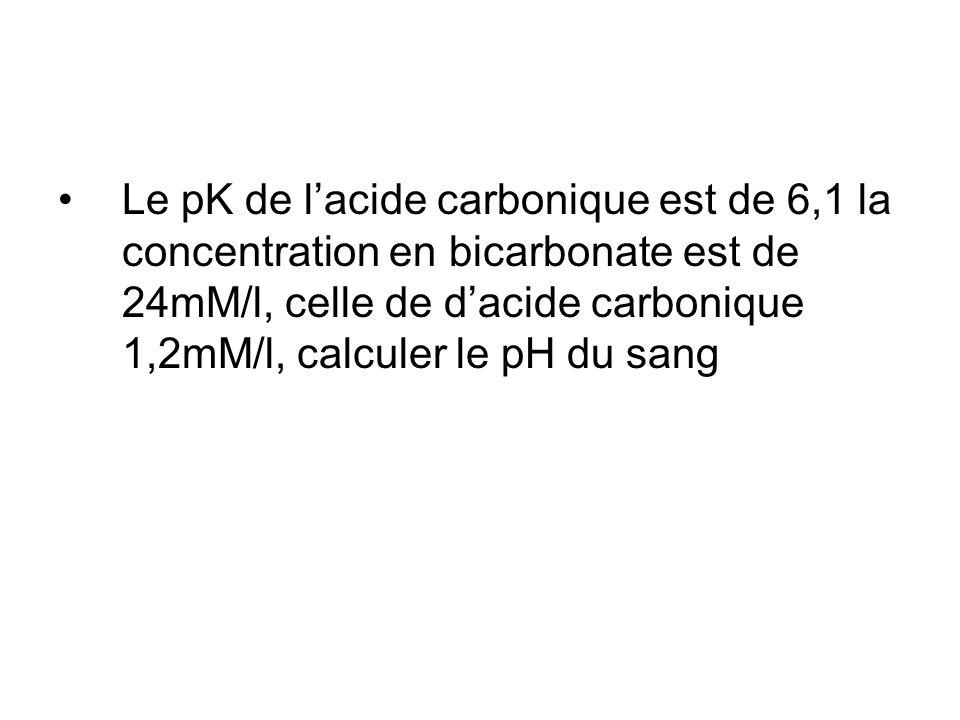 les isobares se décalent vers laxe des ordonnées pour des pCO2 croissantes : vrai ?