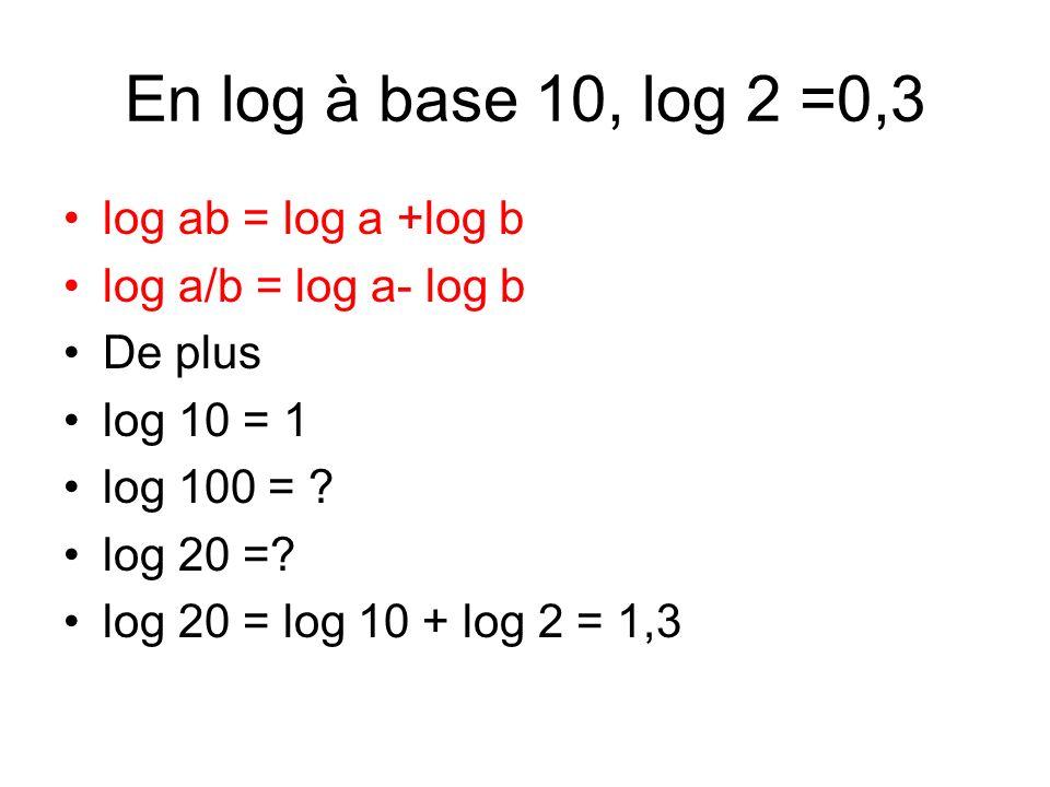 En log à base 10, log 2 =0,3 log ab = log a +log b log a/b = log a- log b De plus log 10 = 1 log 100 = .