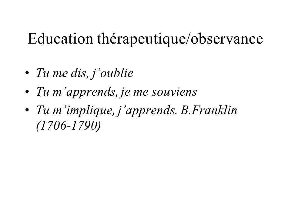 Education thérapeutique/observance Tu me dis, joublie Tu mapprends, je me souviens Tu mimplique, japprends.