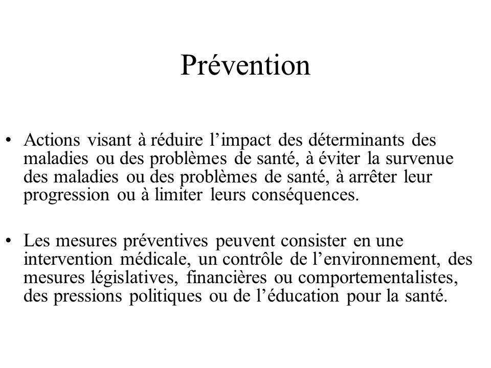 Prévention Actions visant à réduire limpact des déterminants des maladies ou des problèmes de santé, à éviter la survenue des maladies ou des problèmes de santé, à arrêter leur progression ou à limiter leurs conséquences.