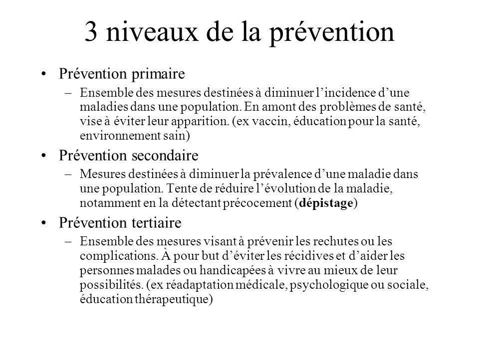 3 niveaux de la prévention Prévention primaire –Ensemble des mesures destinées à diminuer lincidence dune maladies dans une population.