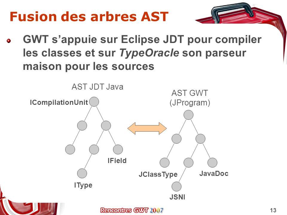 13 Fusion des arbres AST AST JDT Java AST GWT (JProgram) JSNI JavaDoc IType IField JClassType GWT sappuie sur Eclipse JDT pour compiler les classes et