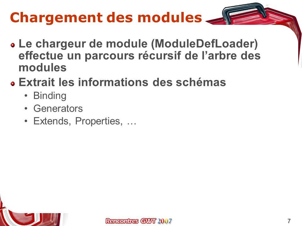 7 Chargement des modules Le chargeur de module (ModuleDefLoader) effectue un parcours récursif de larbre des modules Extrait les informations des sché
