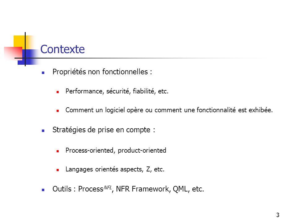 3 Contexte Propriétés non fonctionnelles : Performance, sécurité, fiabilité, etc.