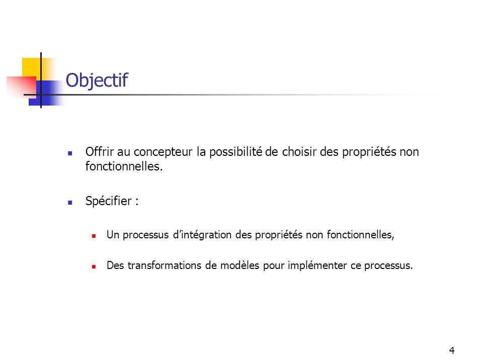 4 Objectif Offrir au concepteur la possibilité de choisir des propriétés non fonctionnelles.