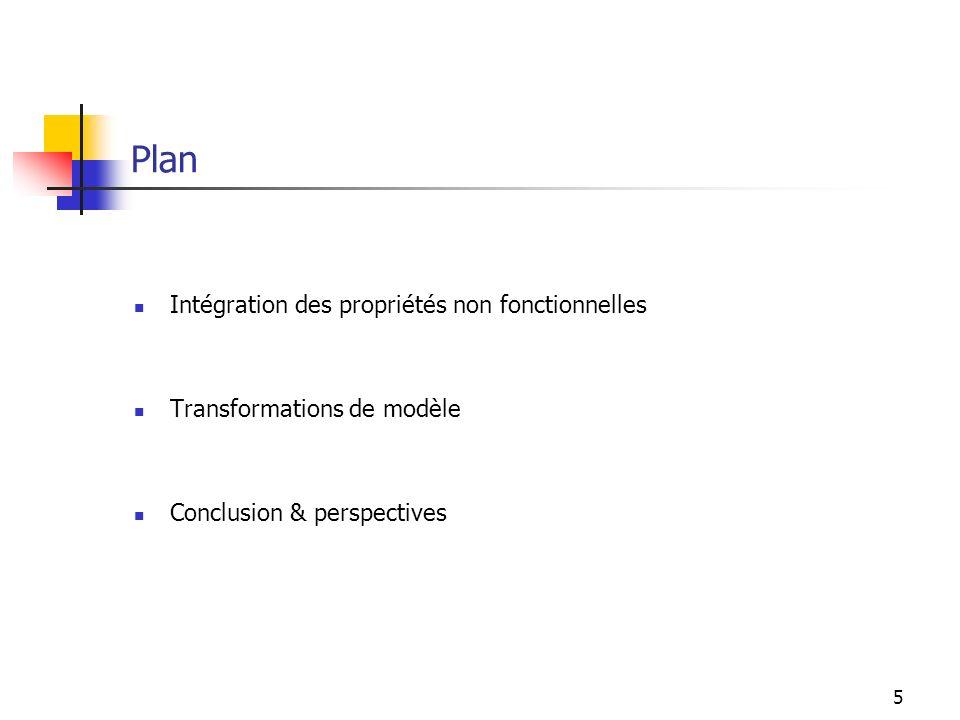 5 Plan Intégration des propriétés non fonctionnelles Transformations de modèle Conclusion & perspectives