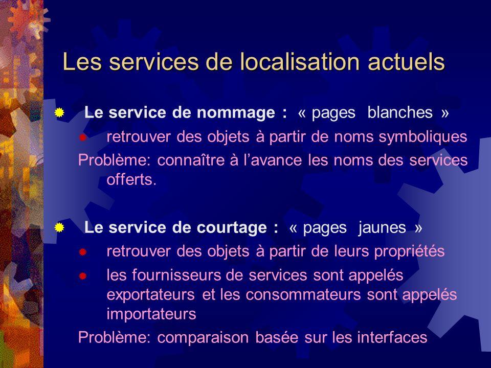 Les services de localisation actuels Le service de nommage : « pages blanches » retrouver des objets à partir de noms symboliques Problème: connaître à lavance les noms des services offerts.