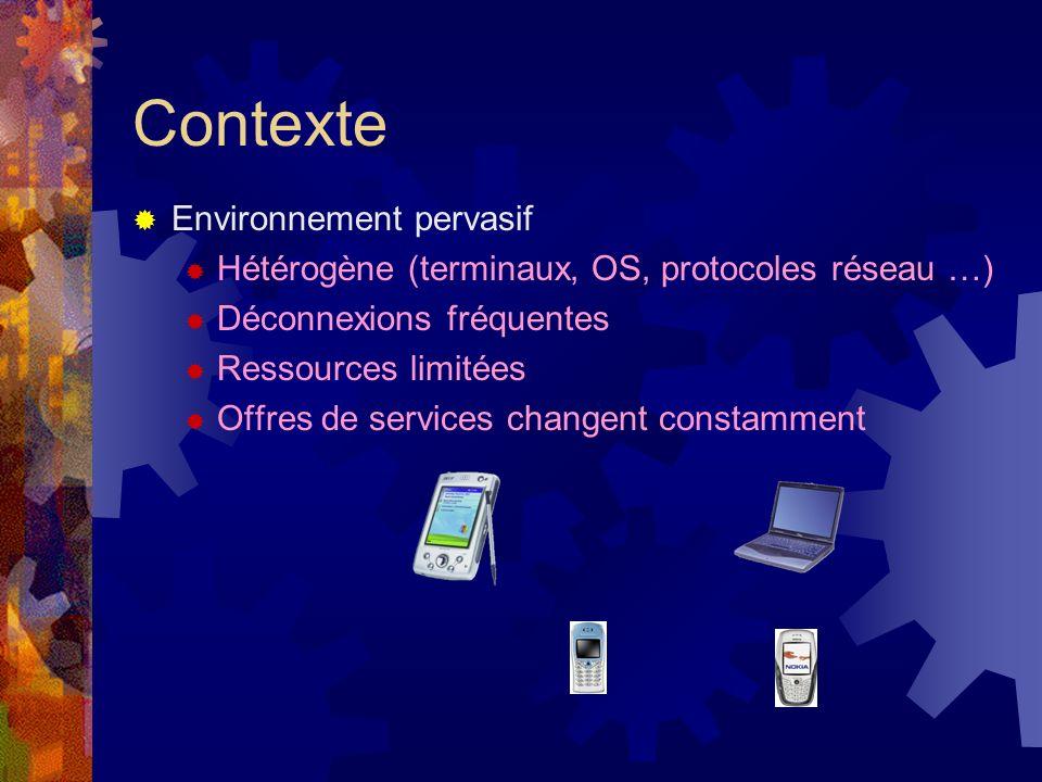 Contexte Environnement pervasif Hétérogène (terminaux, OS, protocoles réseau …) Déconnexions fréquentes Ressources limitées Offres de services changent constamment