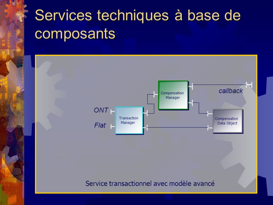 Services techniques à base de composants Compensation Data Object Compensation Data Object Transaction Manager Transaction Manager Compensation Manager Compensation Manager ONT Service transactionnel avec modèle avancé callback Flat