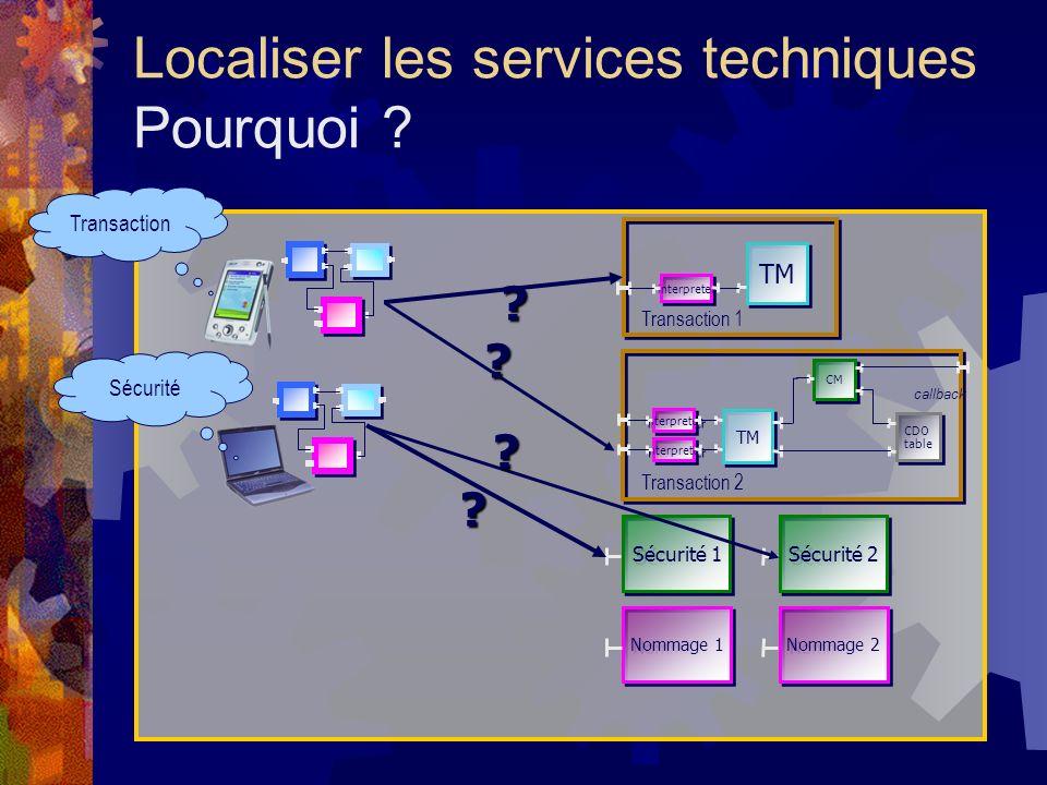 Localiser les services techniques Pourquoi .