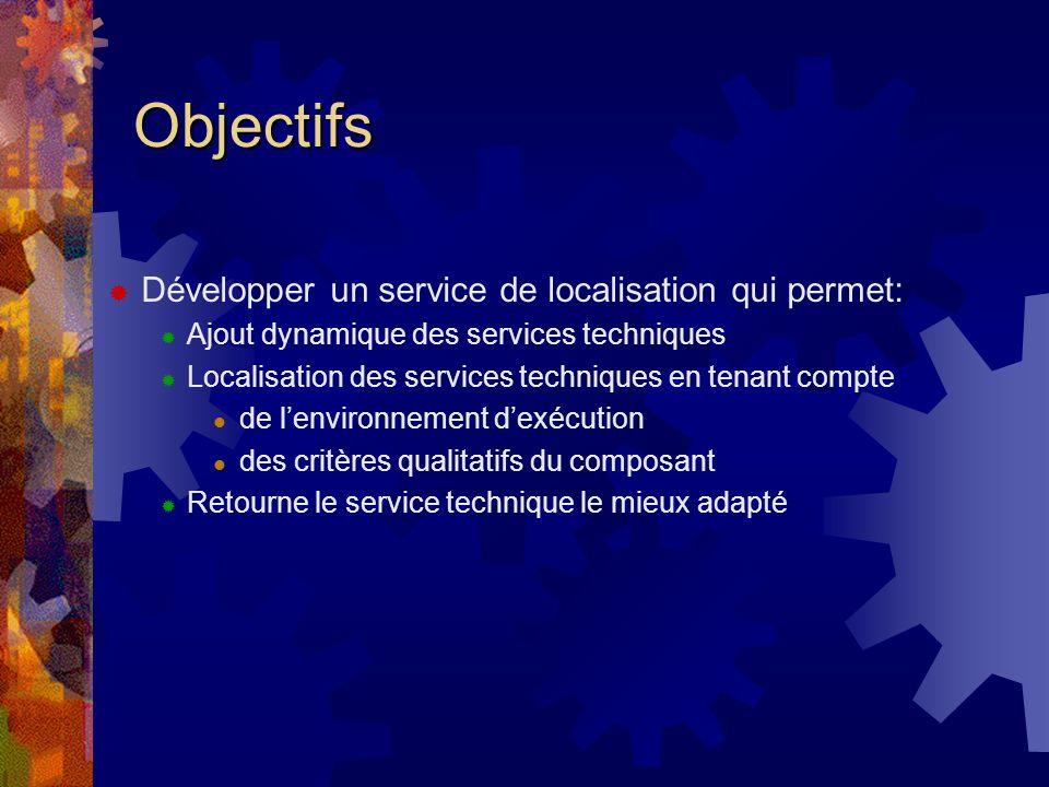Objectifs Développer un service de localisation qui permet: Ajout dynamique des services techniques Localisation des services techniques en tenant compte de lenvironnement dexécution des critères qualitatifs du composant Retourne le service technique le mieux adapté