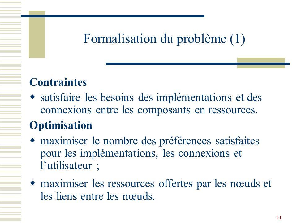 11 Formalisation du problème (1) maximiser les ressources offertes par les nœuds et les liens entre les nœuds.