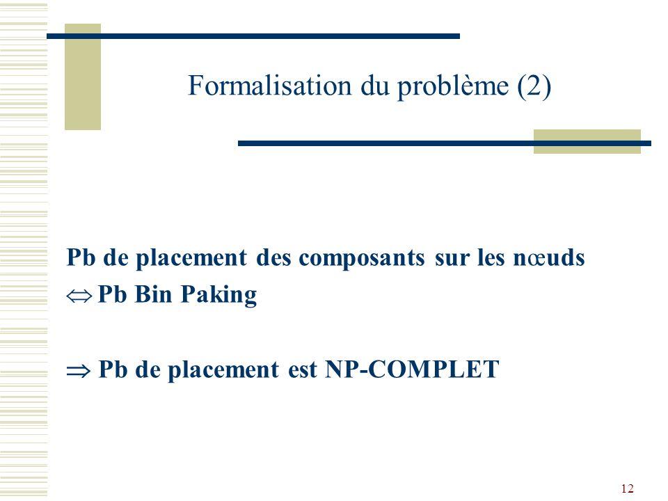 12 Formalisation du problème (2) Pb de placement des composants sur les nœuds Pb Bin Paking Pb de placement est NP-COMPLET