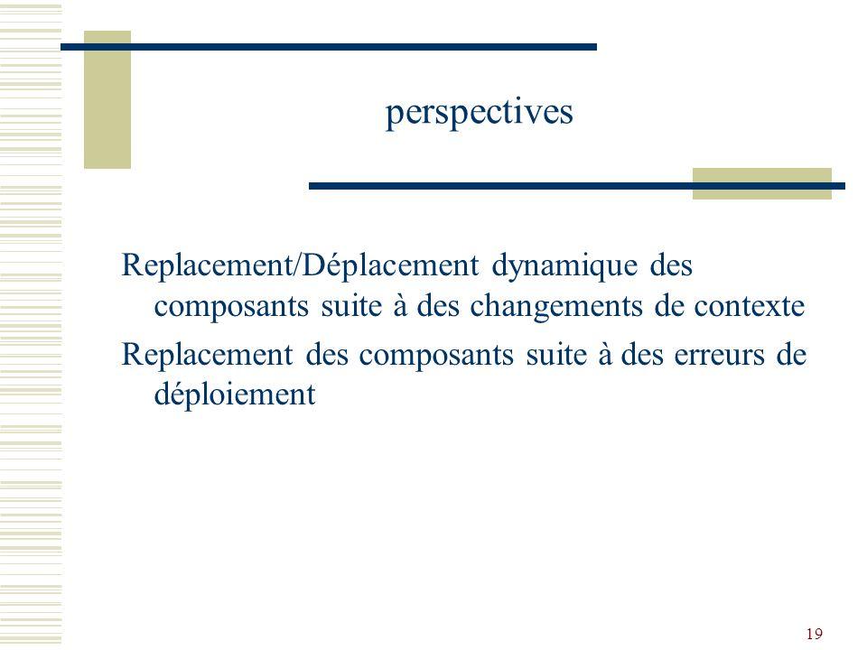 19 perspectives Replacement/Déplacement dynamique des composants suite à des changements de contexte Replacement des composants suite à des erreurs de déploiement