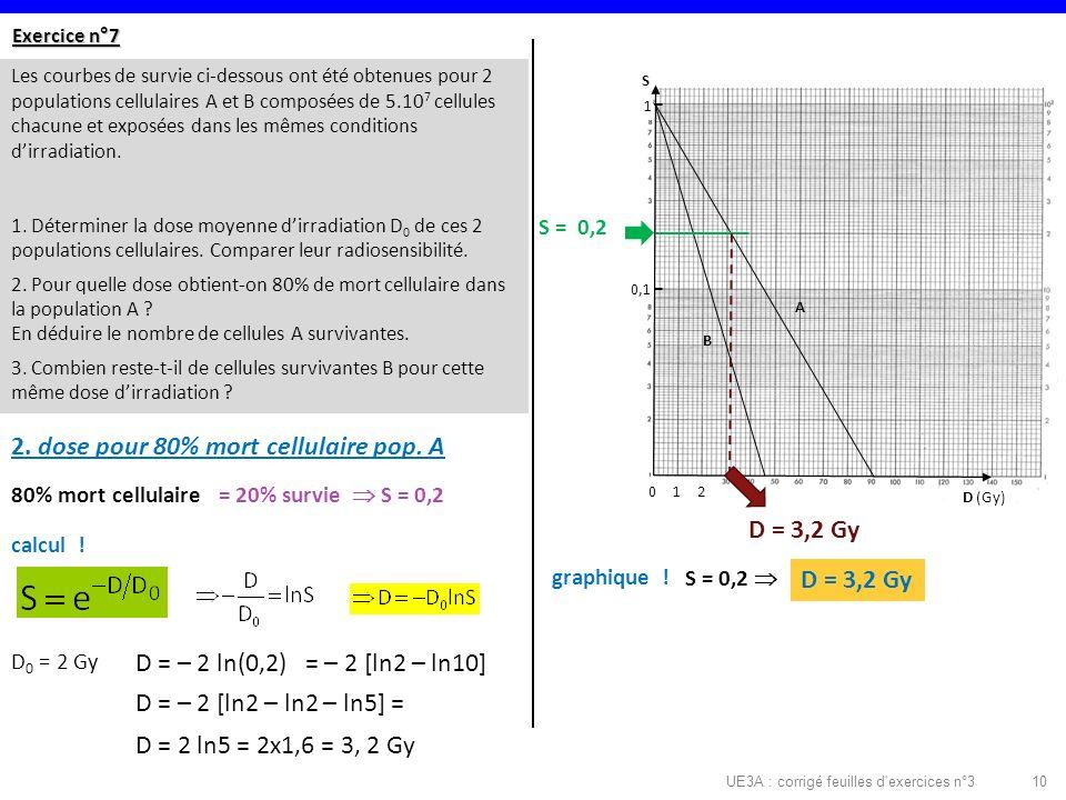 UE3A : corrigé feuilles d exercices n°310 Exercice n°7 Les courbes de survie ci-dessous ont été obtenues pour 2 populations cellulaires A et B composées de 5.10 7 cellules chacune et exposées dans les mêmes conditions dirradiation.