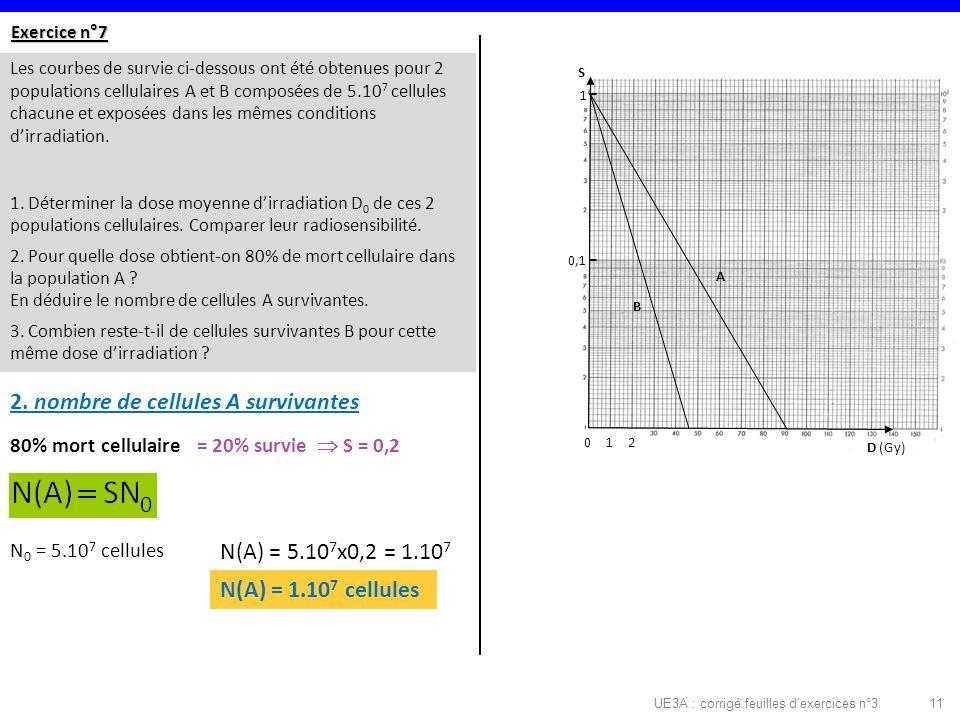 UE3A : corrigé feuilles d exercices n°311 Exercice n°7 Les courbes de survie ci-dessous ont été obtenues pour 2 populations cellulaires A et B composées de 5.10 7 cellules chacune et exposées dans les mêmes conditions dirradiation.