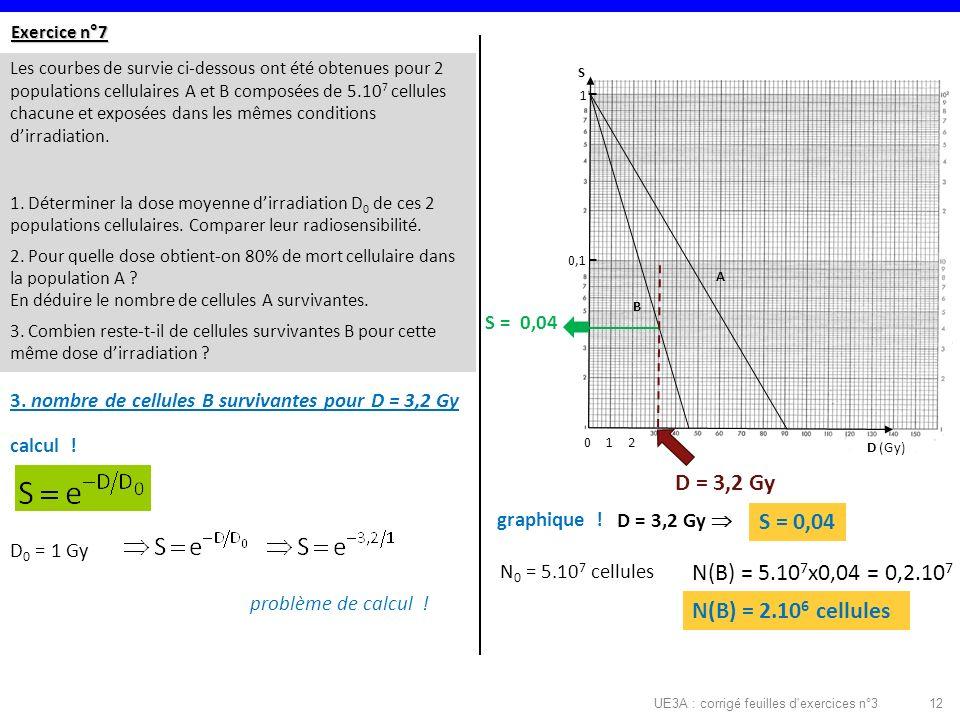 UE3A : corrigé feuilles d exercices n°312 Exercice n°7 Les courbes de survie ci-dessous ont été obtenues pour 2 populations cellulaires A et B composées de 5.10 7 cellules chacune et exposées dans les mêmes conditions dirradiation.