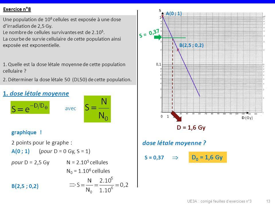 UE3A : corrigé feuilles d exercices n°313 Exercice n°8 Une population de 10 6 cellules est exposée à une dose dirradiation de 2,5 Gy.