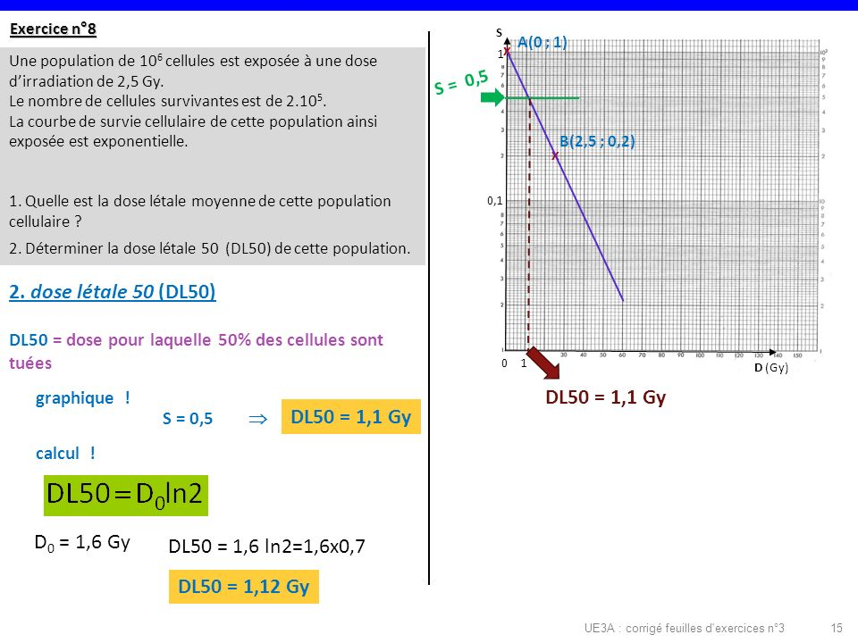 UE3A : corrigé feuilles d exercices n°315 Exercice n°8 Une population de 10 6 cellules est exposée à une dose dirradiation de 2,5 Gy.