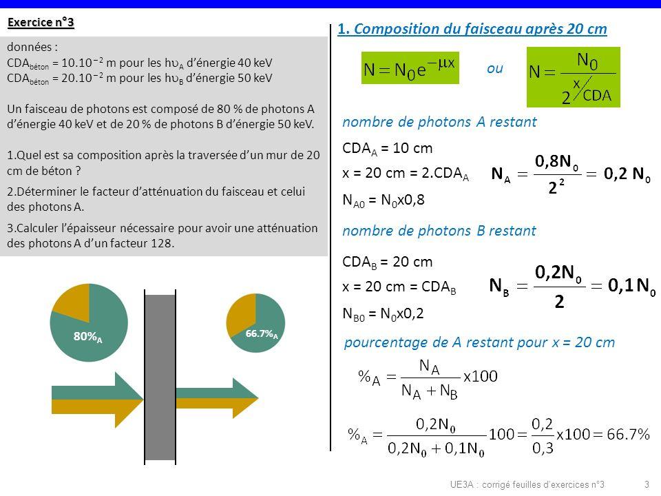 UE3A : corrigé feuilles d exercices n°33 Exercice n°3 données : CDA béton = 10.10 – 2 m pour les h A dénergie 40 keV CDA béton = 20.10 – 2 m pour les h B dénergie 50 keV Un faisceau de photons est composé de 80 % de photons A dénergie 40 keV et de 20 % de photons B dénergie 50 keV.