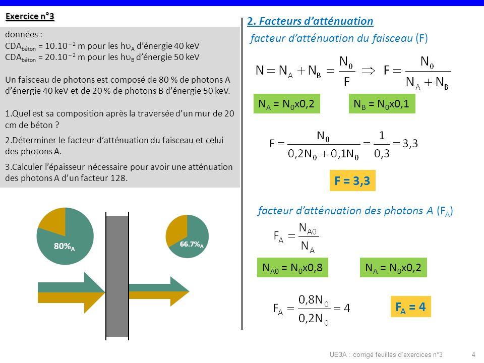 UE3A : corrigé feuilles d exercices n°34 Exercice n°3 données : CDA béton = 10.10 – 2 m pour les h A dénergie 40 keV CDA béton = 20.10 – 2 m pour les h B dénergie 50 keV Un faisceau de photons est composé de 80 % de photons A dénergie 40 keV et de 20 % de photons B dénergie 50 keV.