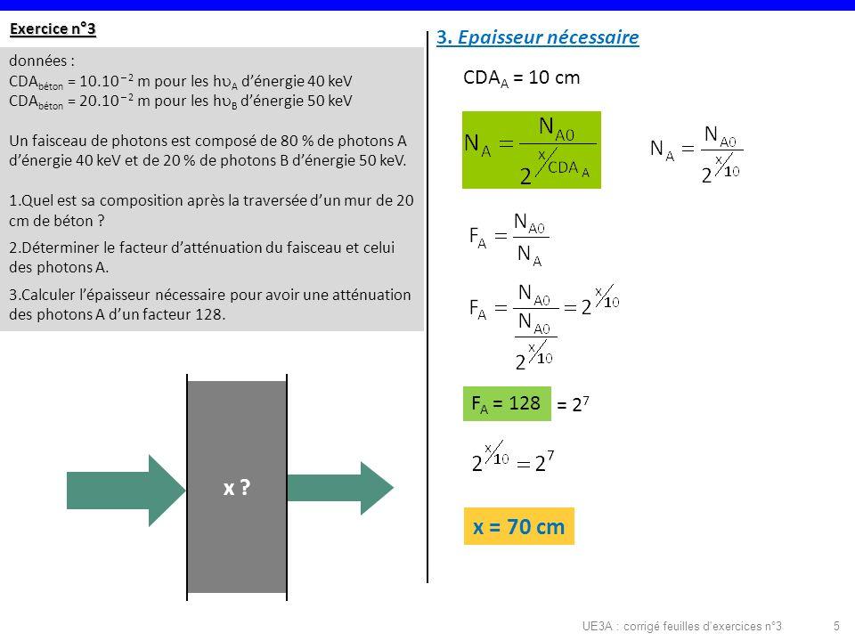 UE3A : corrigé feuilles d exercices n°35 Exercice n°3 données : CDA béton = 10.10 – 2 m pour les h A dénergie 40 keV CDA béton = 20.10 – 2 m pour les h B dénergie 50 keV Un faisceau de photons est composé de 80 % de photons A dénergie 40 keV et de 20 % de photons B dénergie 50 keV.