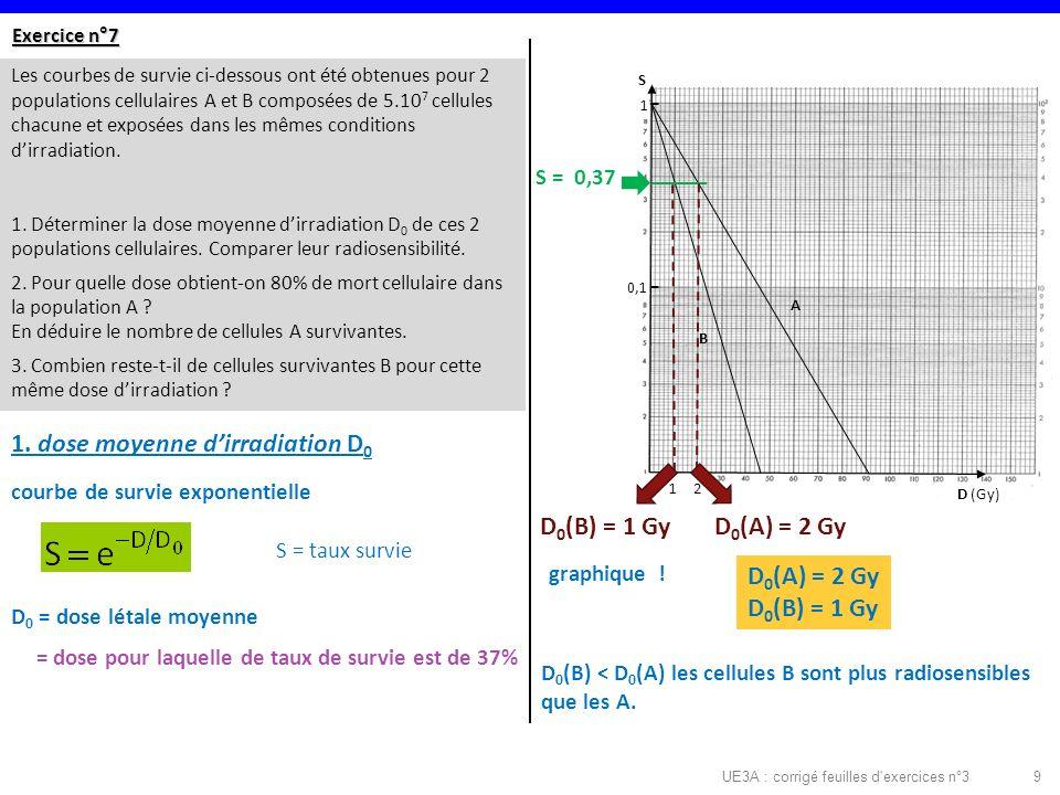 UE3A : corrigé feuilles d exercices n°39 Exercice n°7 Les courbes de survie ci-dessous ont été obtenues pour 2 populations cellulaires A et B composées de 5.10 7 cellules chacune et exposées dans les mêmes conditions dirradiation.
